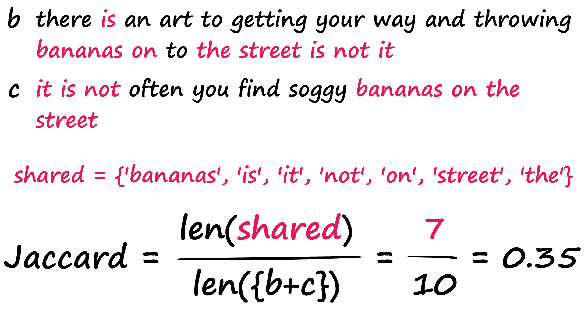 Jaccard similarity calculated between two sentences a and b.